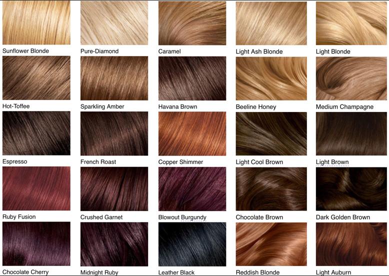 کاتالوگ خوانی رنگ مو ، کلاس رنگ و مش ، انواع رنگ مو